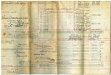 Voucher no. 563, muster roll of Company J of the 47th regiment of U.S. Infantry, 1864 February 29 through 1864 April 30